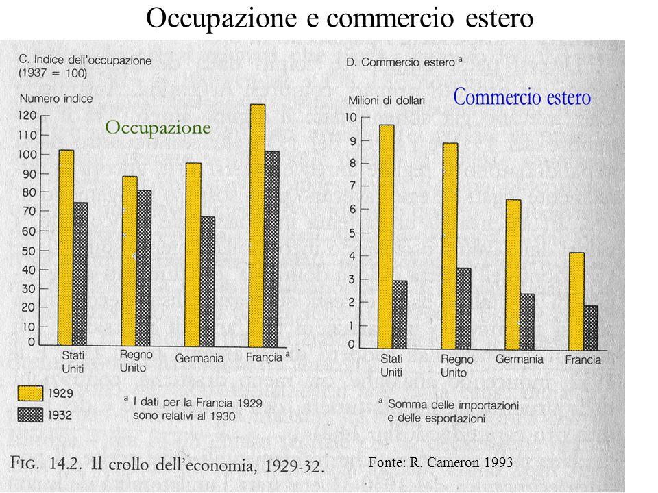 Occupazione e commercio estero