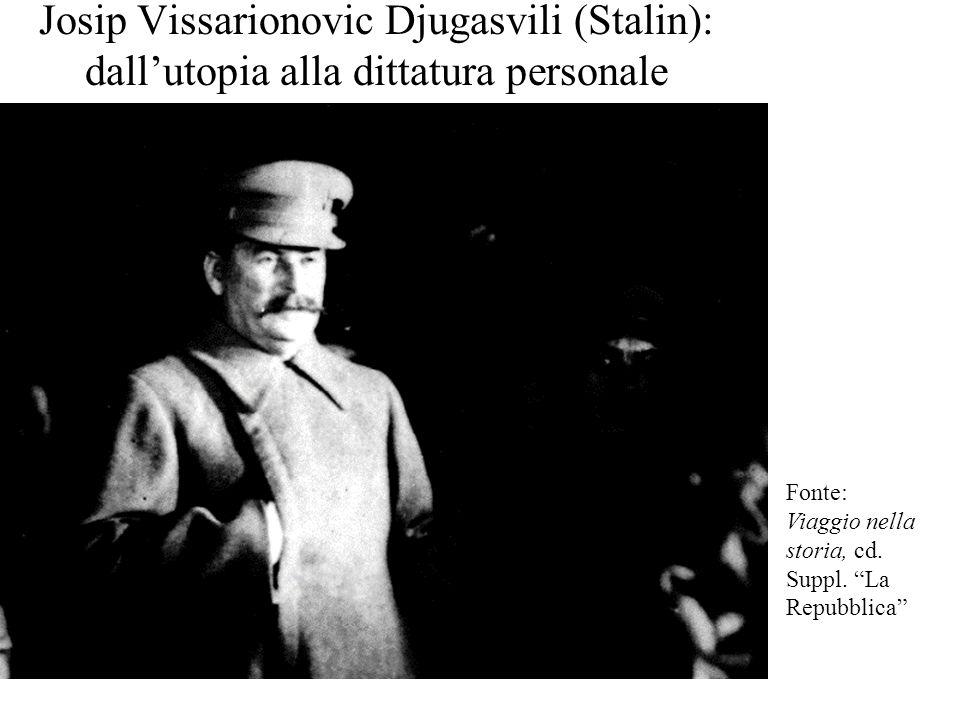 Josip Vissarionovic Djugasvili (Stalin): dall'utopia alla dittatura personale