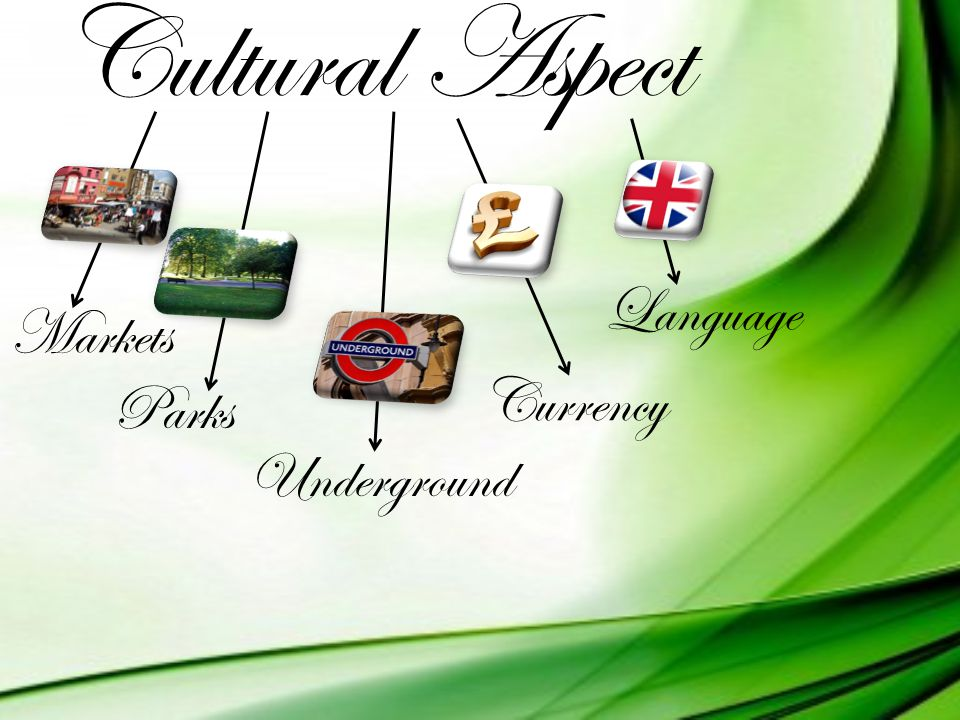 Cultural Aspect Language Markets Currency Parks Underground