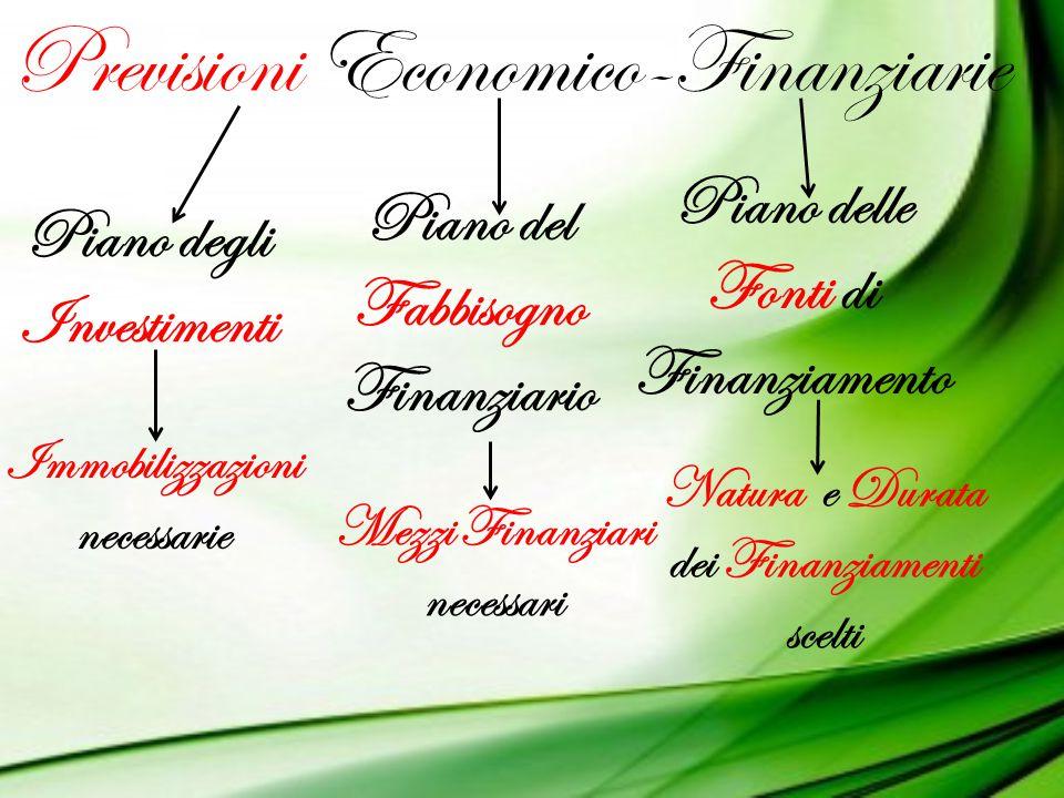 Previsioni Economico-Finanziarie