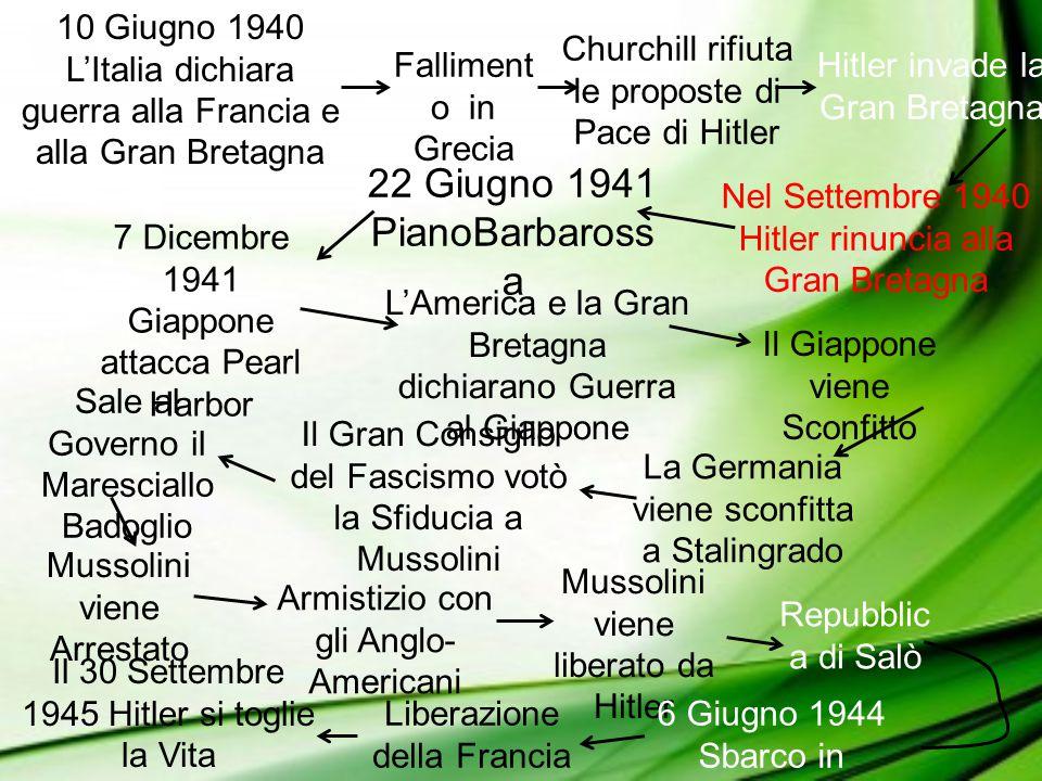 22 Giugno 1941 PianoBarbarossa