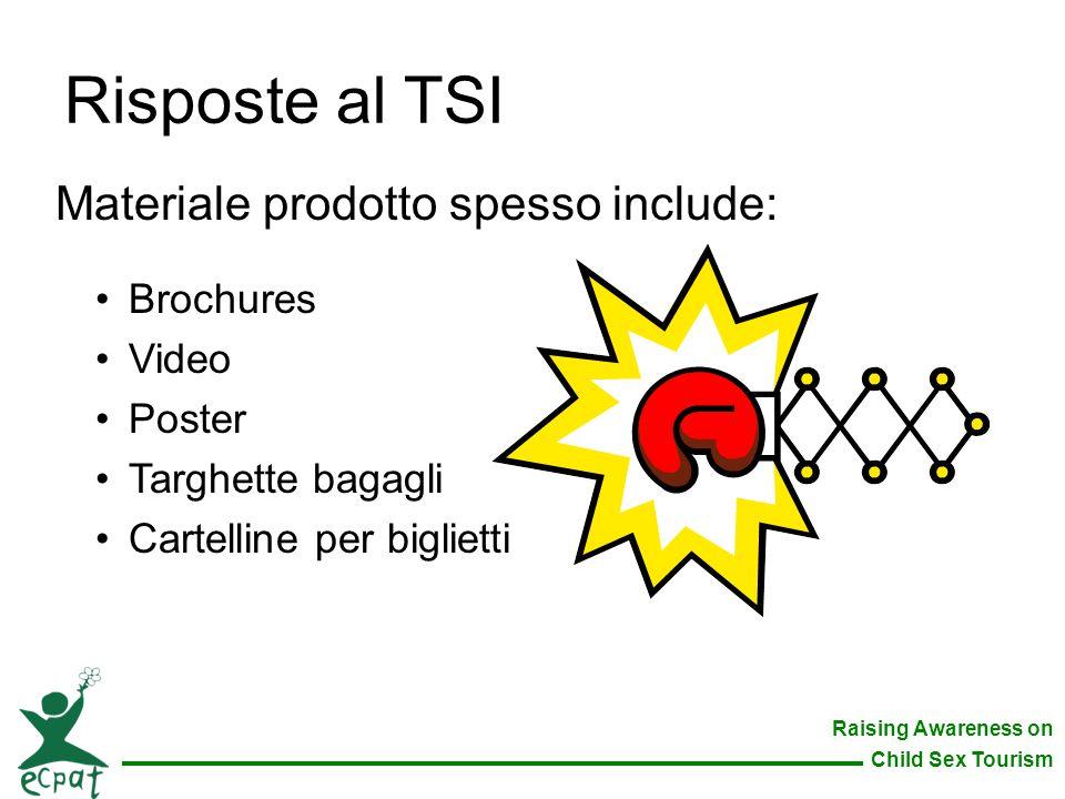 Risposte al TSI Materiale prodotto spesso include: Brochures Video