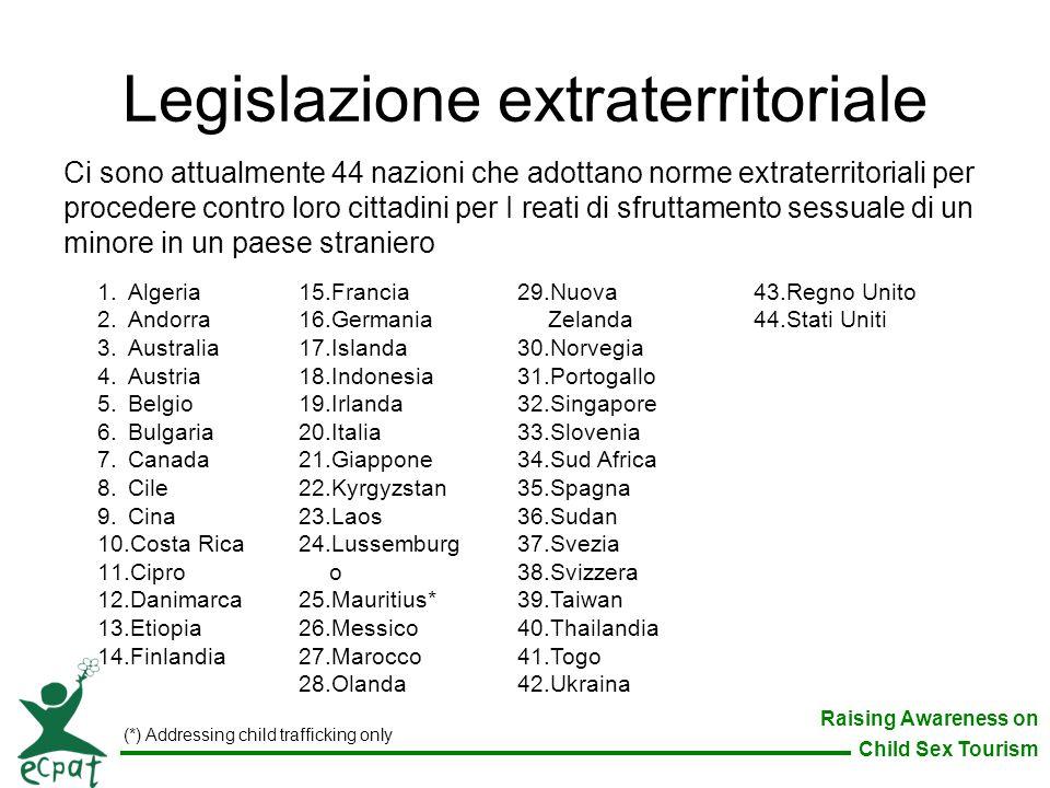 Legislazione extraterritoriale