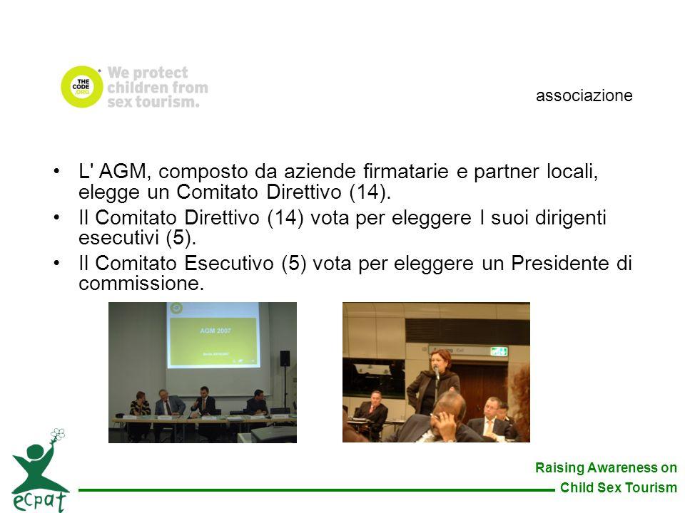 associazione L AGM, composto da aziende firmatarie e partner locali, elegge un Comitato Direttivo (14).