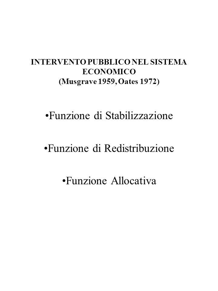 INTERVENTO PUBBLICO NEL SISTEMA ECONOMICO (Musgrave 1959, Oates 1972)