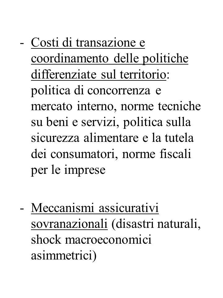 Costi di transazione e coordinamento delle politiche differenziate sul territorio: politica di concorrenza e mercato interno, norme tecniche su beni e servizi, politica sulla sicurezza alimentare e la tutela dei consumatori, norme fiscali per le imprese