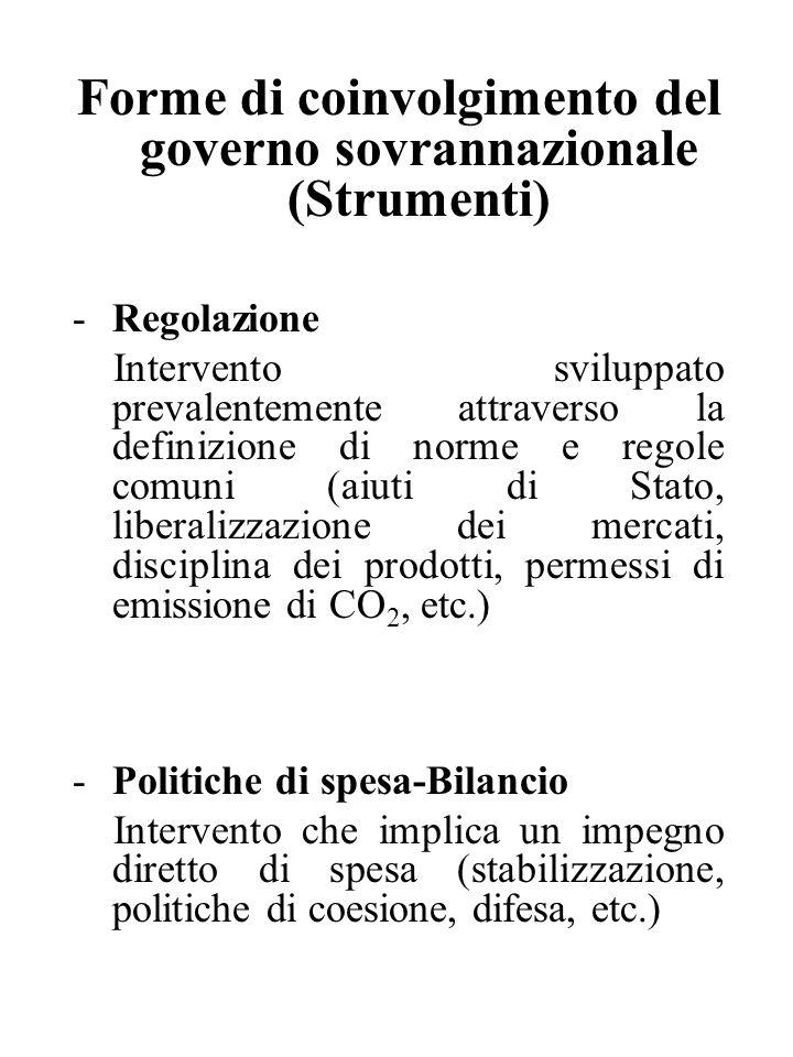 Forme di coinvolgimento del governo sovrannazionale (Strumenti)