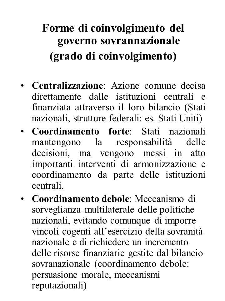 Forme di coinvolgimento del governo sovrannazionale