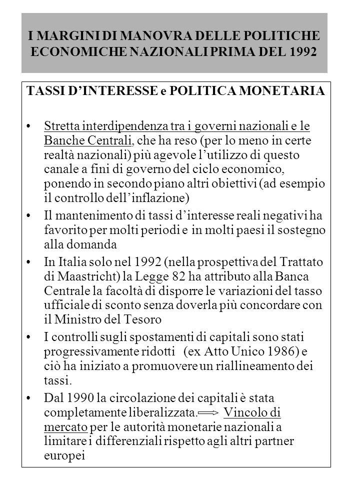 TASSI D'INTERESSE e POLITICA MONETARIA