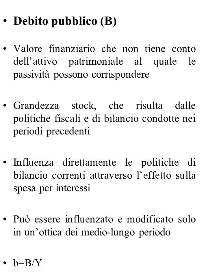 Debito pubblico (B) Valore finanziario che non tiene conto dell'attivo patrimoniale al quale le passività possono corrispondere.