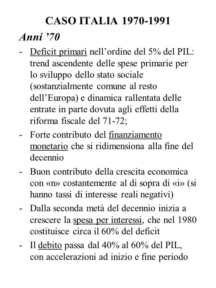 CASO ITALIA 1970-1991 Anni '70.