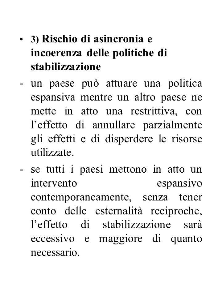 3) Rischio di asincronia e incoerenza delle politiche di stabilizzazione