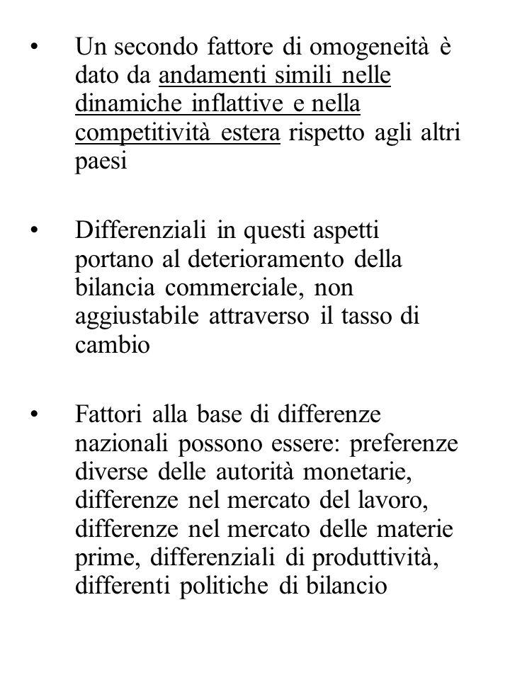 Un secondo fattore di omogeneità è dato da andamenti simili nelle dinamiche inflattive e nella competitività estera rispetto agli altri paesi
