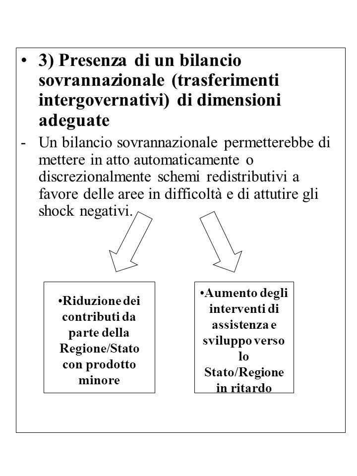 3) Presenza di un bilancio sovrannazionale (trasferimenti intergovernativi) di dimensioni adeguate