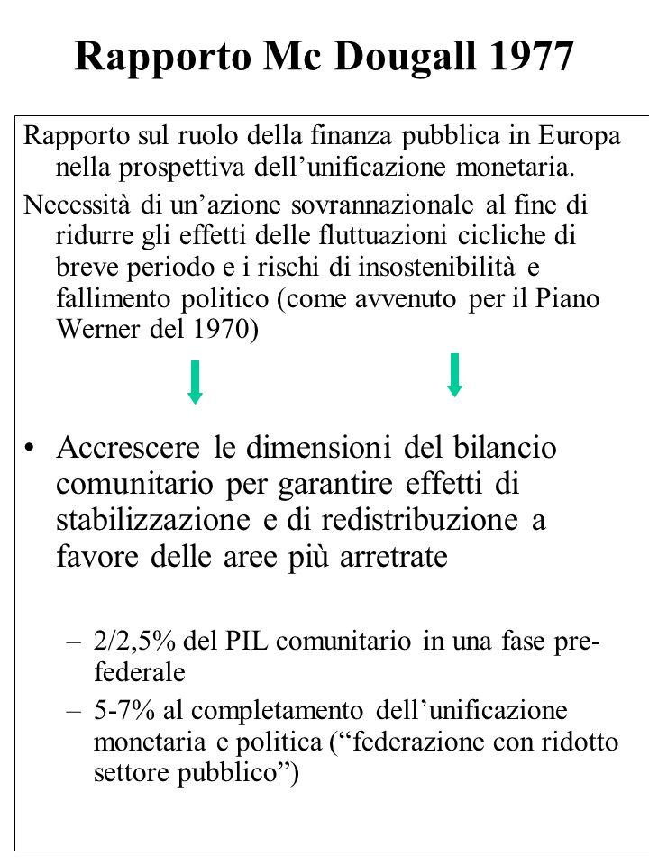Rapporto Mc Dougall 1977 Rapporto sul ruolo della finanza pubblica in Europa nella prospettiva dell'unificazione monetaria.