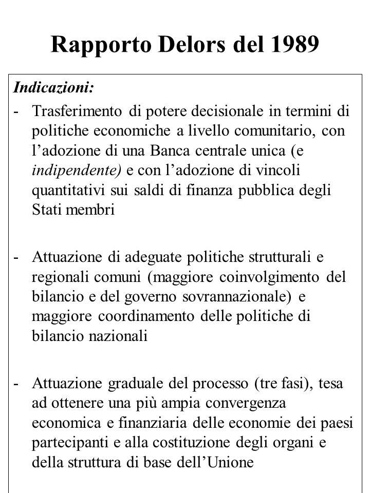 Rapporto Delors del 1989 Indicazioni: