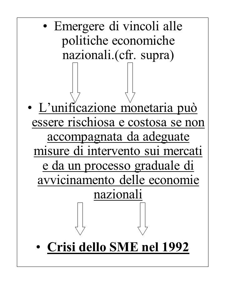 Emergere di vincoli alle politiche economiche nazionali.(cfr. supra)