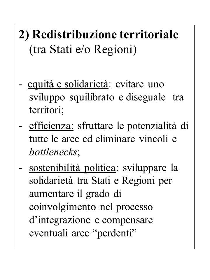 2) Redistribuzione territoriale (tra Stati e/o Regioni)