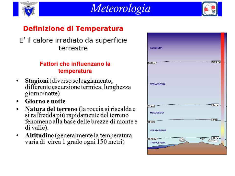 Fattori che influenzano la temperatura
