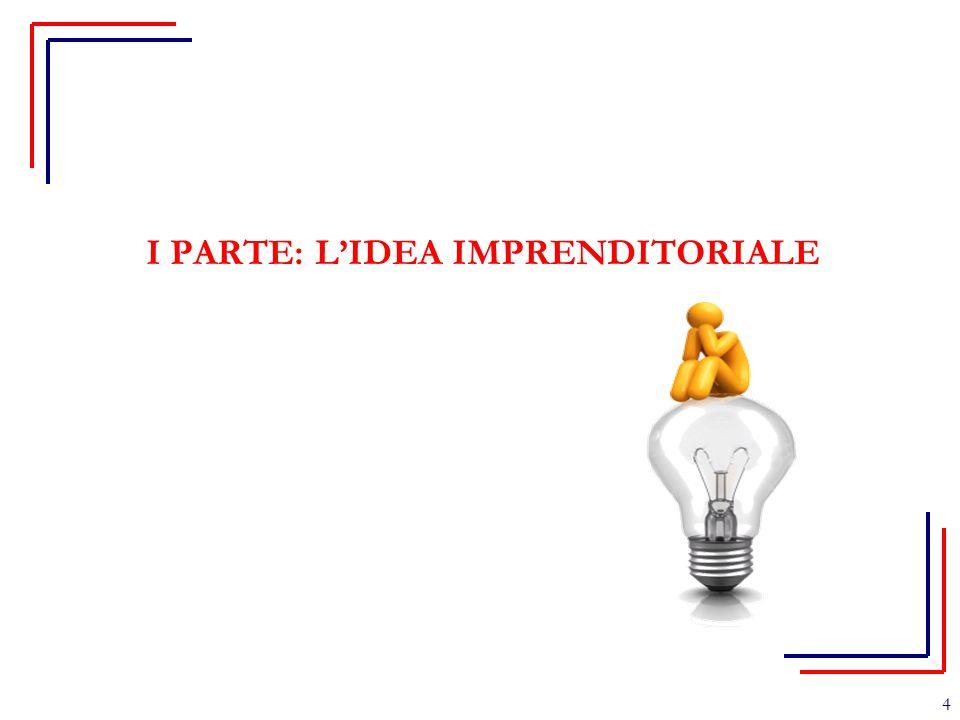 I PARTE: L'IDEA IMPRENDITORIALE
