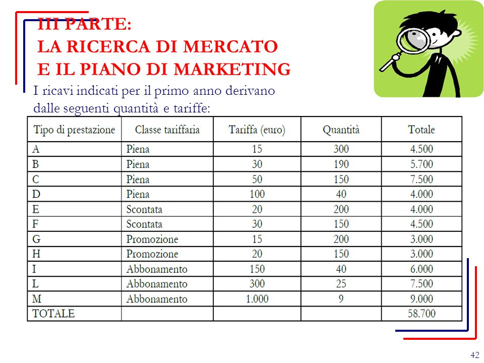 III PARTE: LA RICERCA DI MERCATO E IL PIANO DI MARKETING
