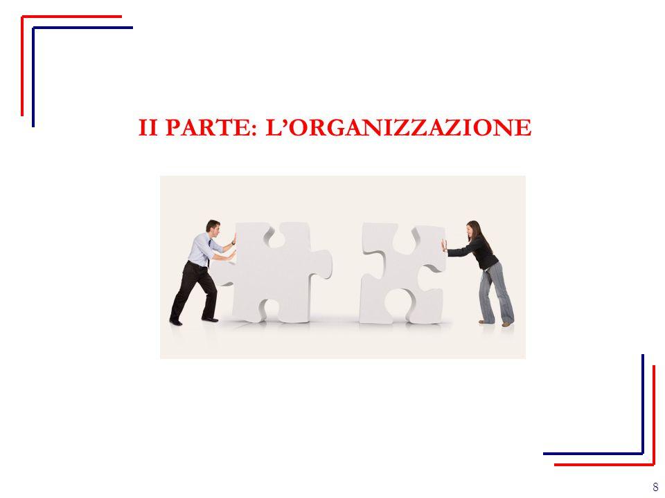II PARTE: L'ORGANIZZAZIONE