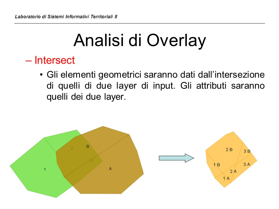 Analisi di Overlay Intersect