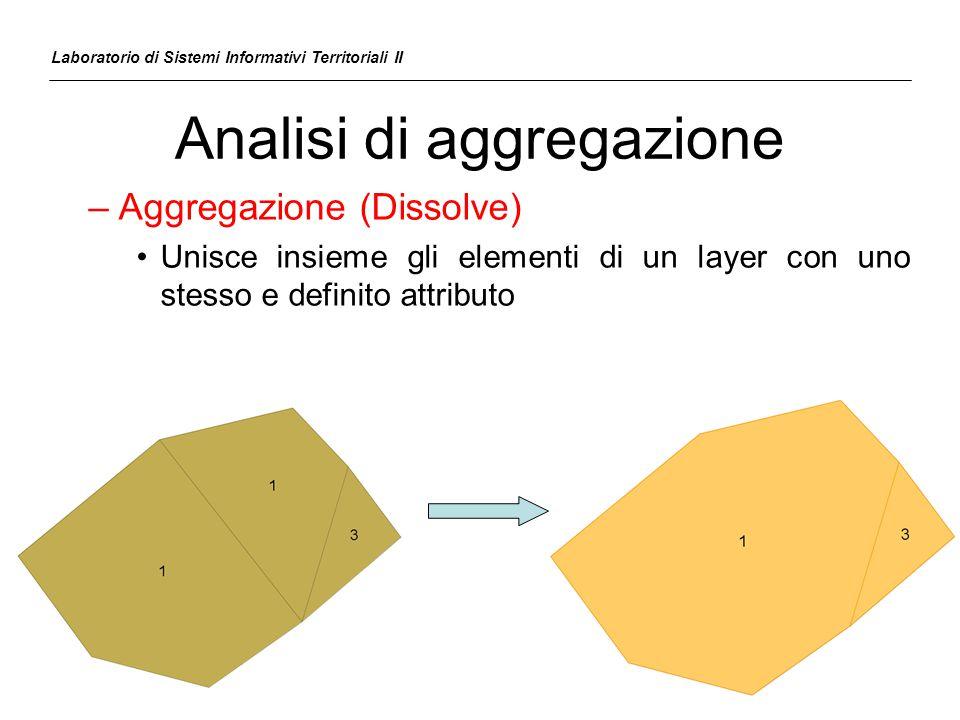 Analisi di aggregazione
