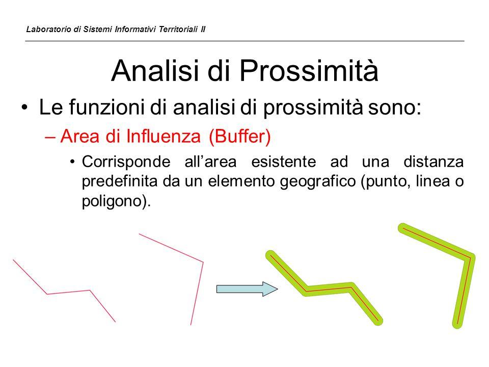 Analisi di Prossimità Le funzioni di analisi di prossimità sono: