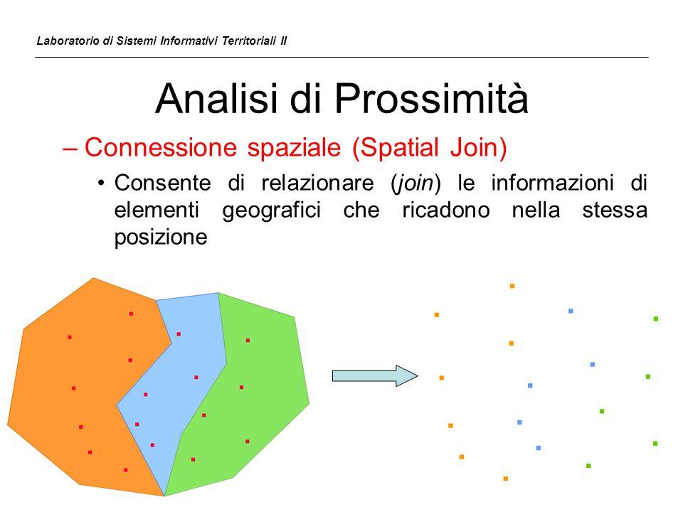 Analisi di Prossimità Connessione spaziale (Spatial Join)