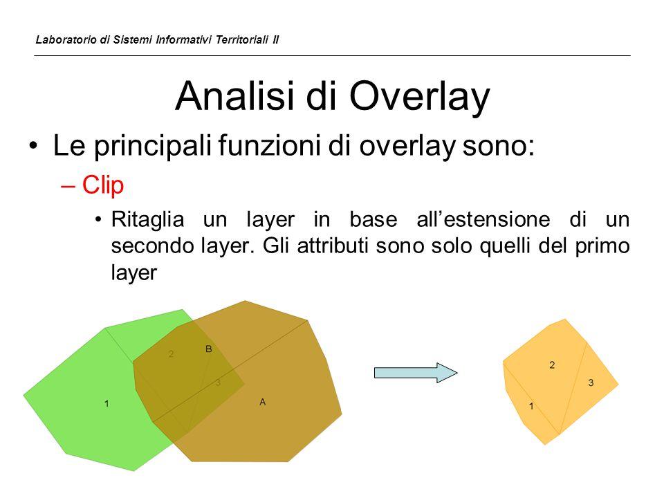 Analisi di Overlay Le principali funzioni di overlay sono: Clip