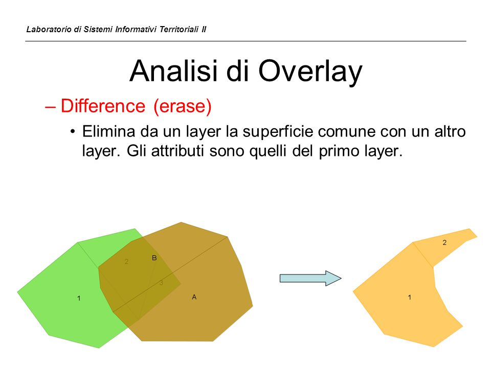 Analisi di Overlay Difference (erase)