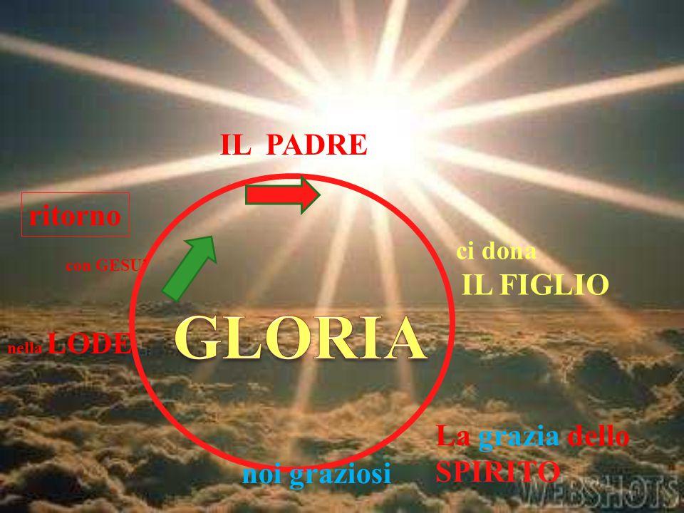 IL PADRE ritorno IL FIGLIO La grazia dello SPIRITO noi graziosi