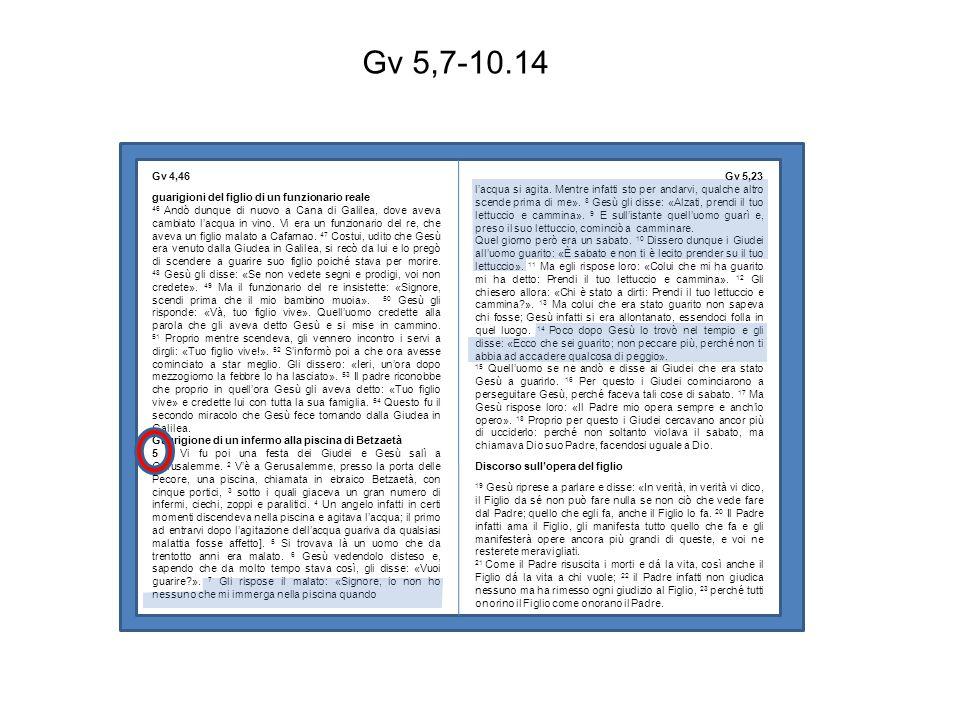 Gv 5,7-10.14 Gv 4,46 guarigioni del figlio di un funzionario reale