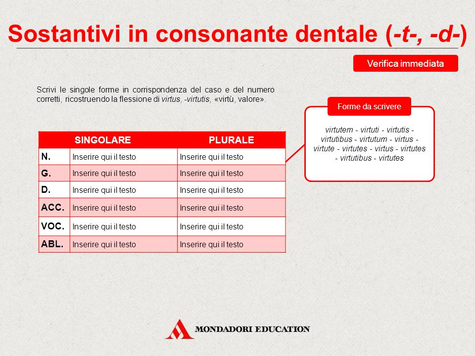 Sostantivi in consonante dentale (-t-, -d-)