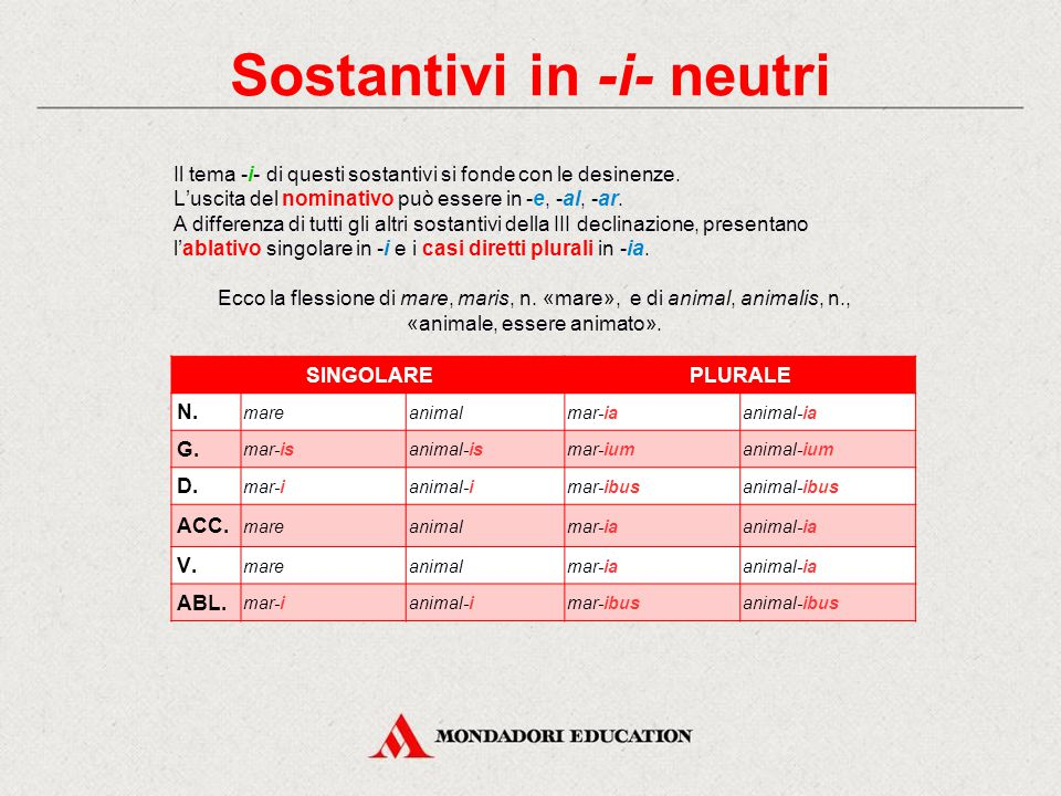 Sostantivi in -i- neutri