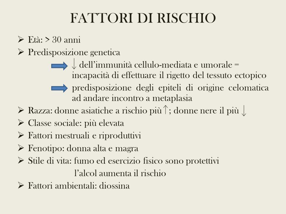 FATTORI DI RISCHIO Età: > 30 anni Predisposizione genetica