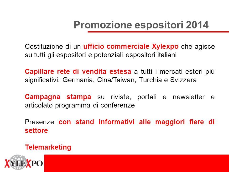 Promozione espositori 2014
