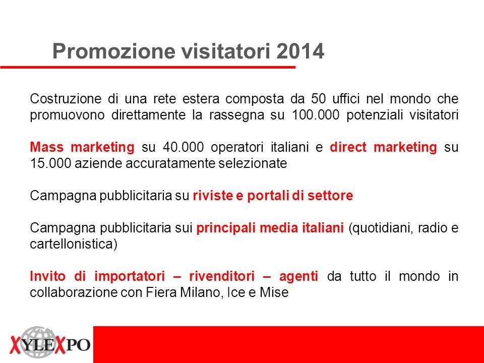 Promozione visitatori 2014