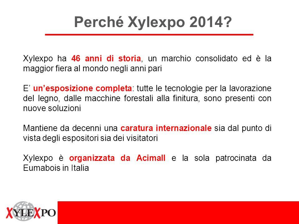 Perché Xylexpo 2014 Xylexpo ha 46 anni di storia, un marchio consolidato ed è la maggior fiera al mondo negli anni pari.