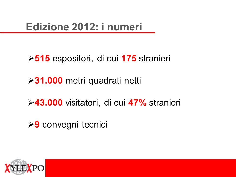 Edizione 2012: i numeri 515 espositori, di cui 175 stranieri