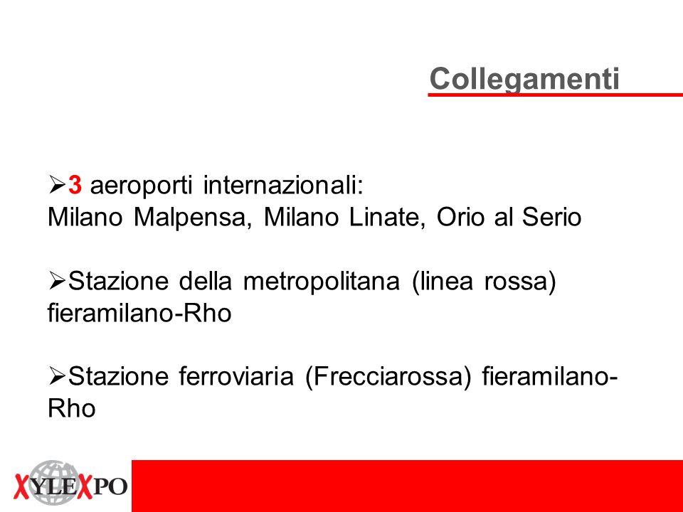 Collegamenti 3 aeroporti internazionali: