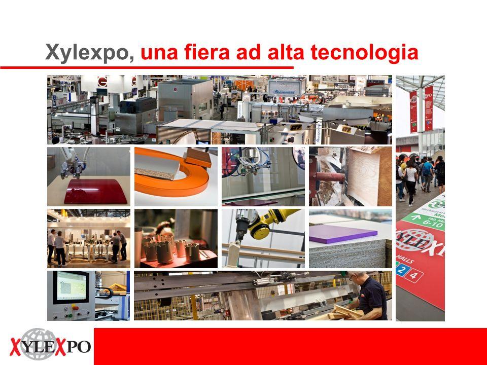 Xylexpo, una fiera ad alta tecnologia