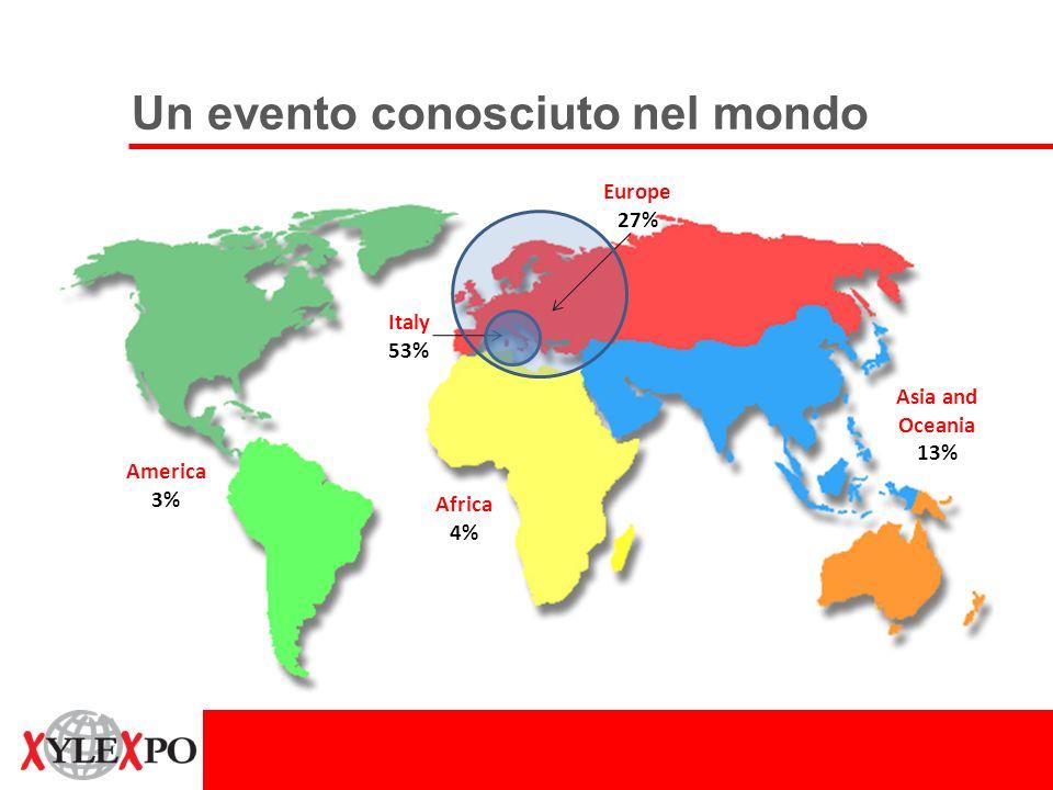 Un evento conosciuto nel mondo