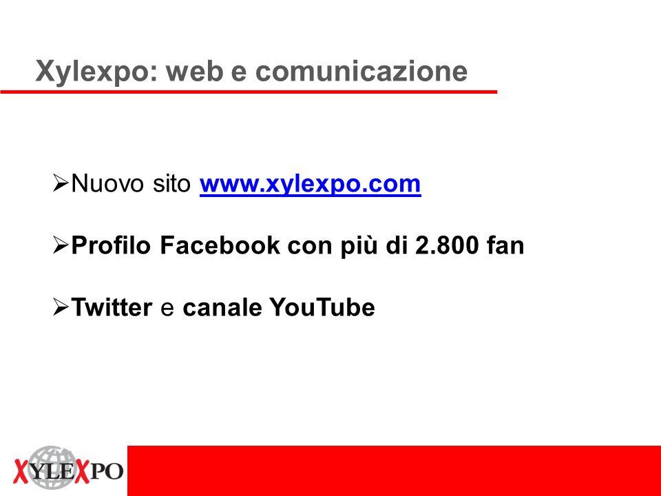 Xylexpo: web e comunicazione