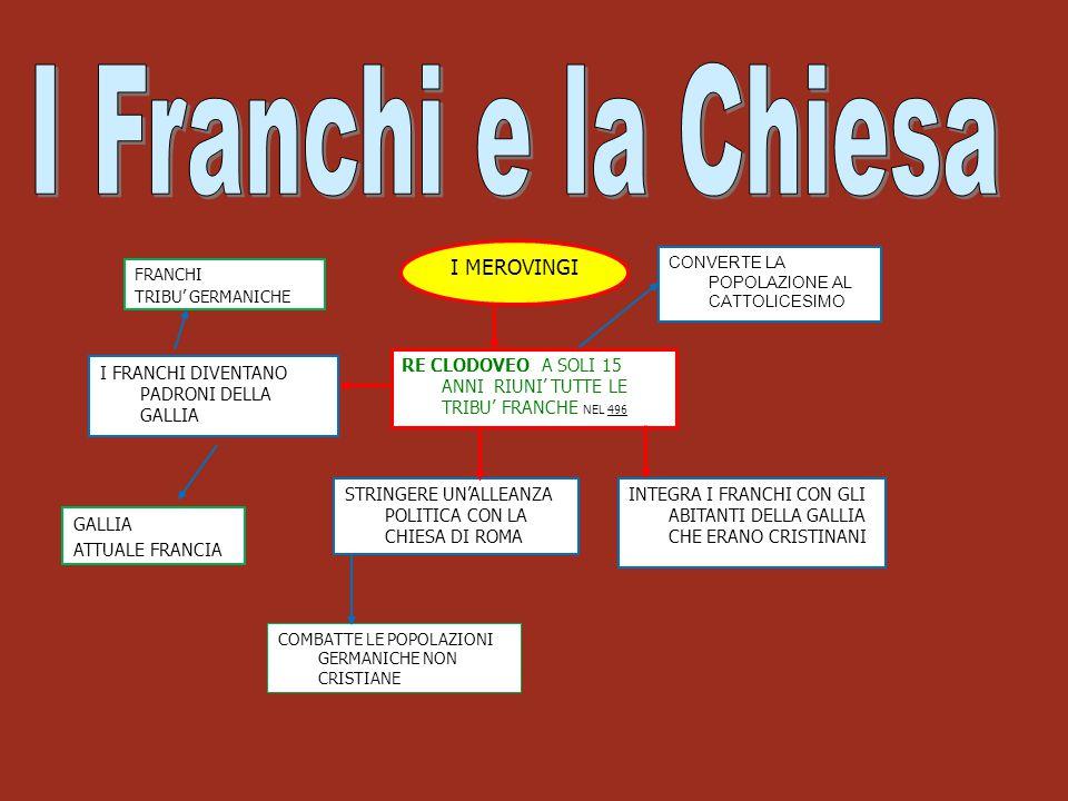 I Franchi e la Chiesa I MEROVINGI I MEROVINGI