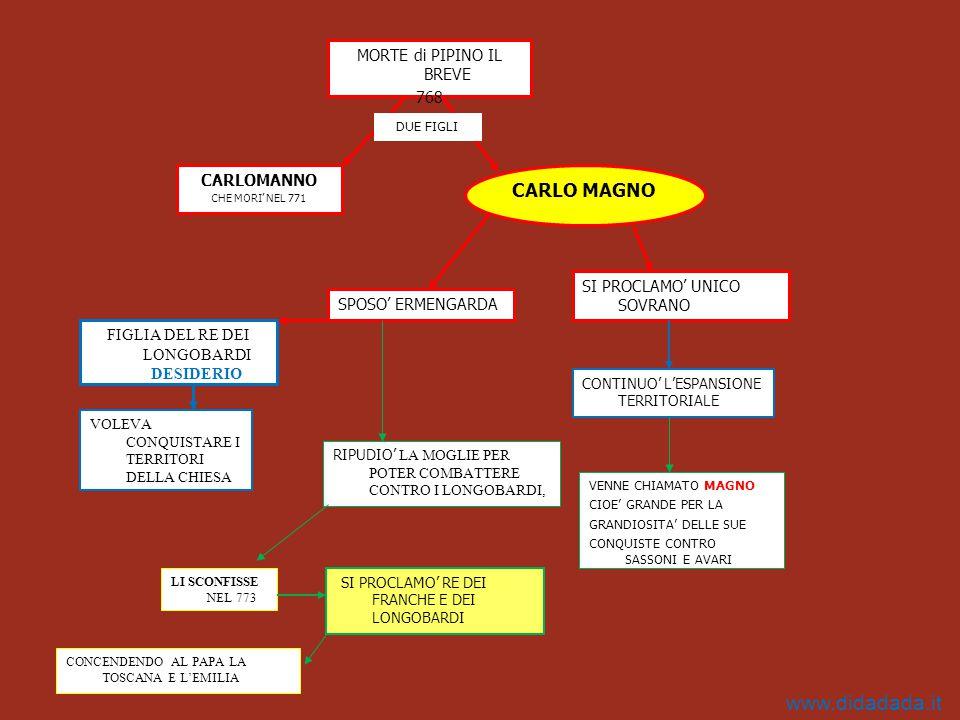 www.didadada.it CARLO MAGNO MORTE di PIPINO IL BREVE 768 CARLOMANNO