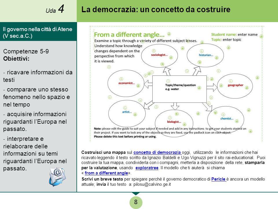 La democrazia: un concetto da costruire