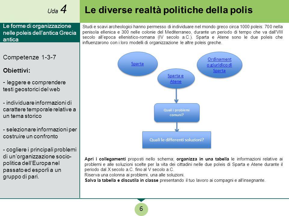 Le diverse realtà politiche della polis
