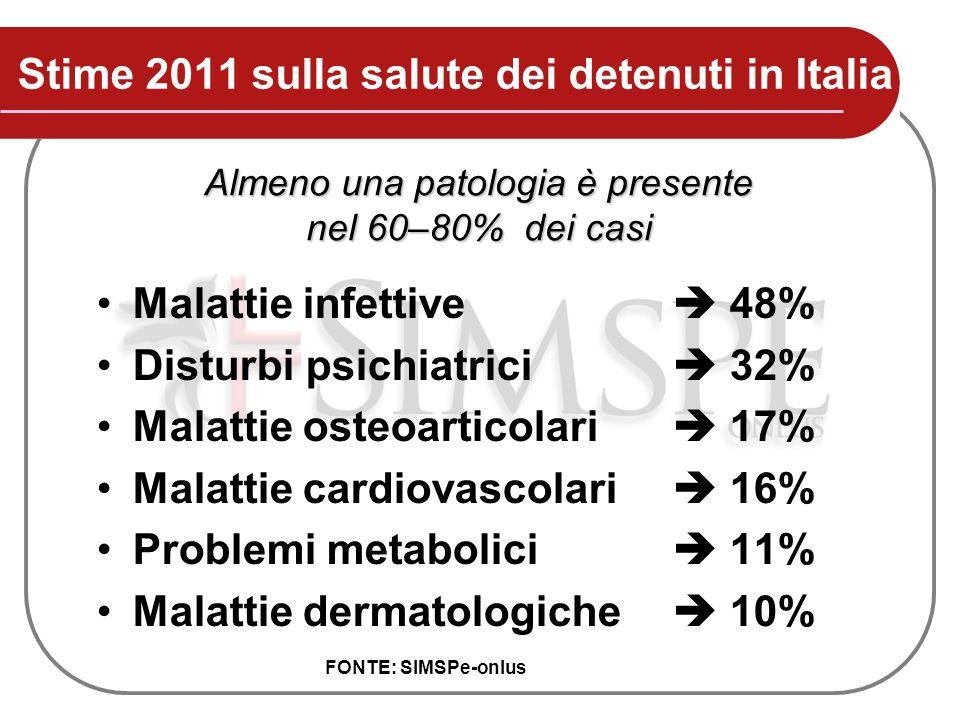 Stime 2011 sulla salute dei detenuti in Italia